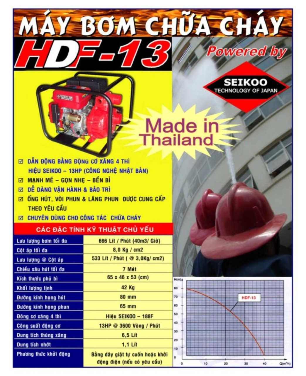 Máy bơm chữa cháy SEIKOO HDF-13